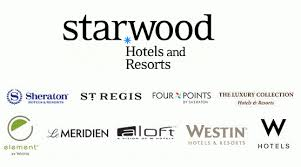 Starwood_Properties.jpg