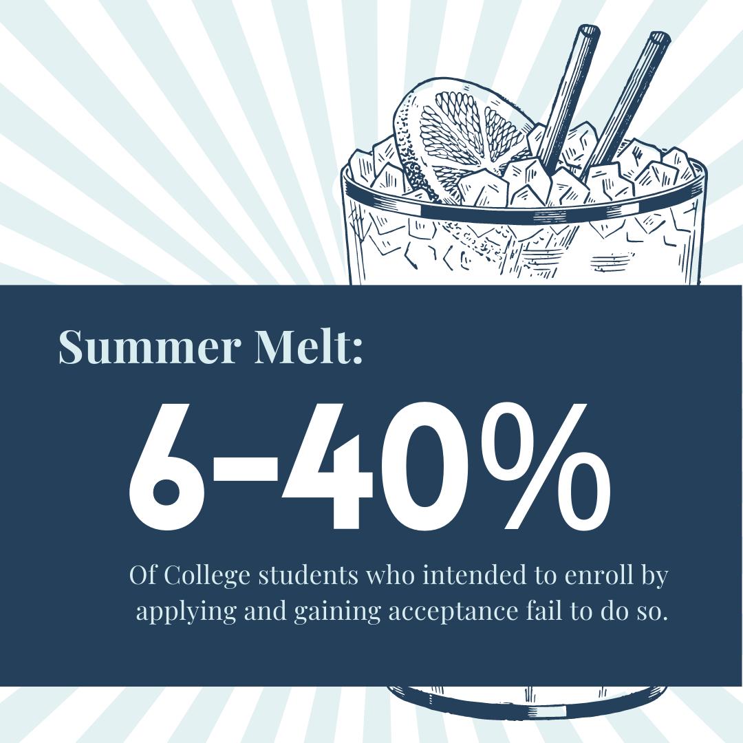 Mitigating Summer Melt SM Image